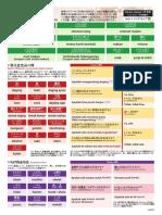 kosakata penting jepang.pdf
