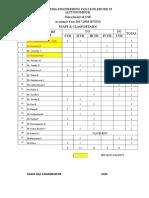 Staff & Class Handling(I,II,III,IV Yr UG-PG)