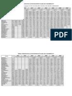 Iasi-Dorohoi.pdf