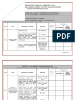 Academic Performance Index API Form for the Post of Associate Professor