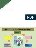 Presentation Radiology Work Process.ppt