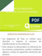 Diagramas Flujos de Procesos