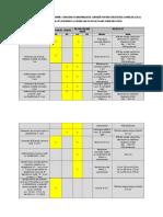 Tabel Explicativ Norme Concediu Si Indemnizatie Lunara Pentru Cresterea Copilului (CICC)