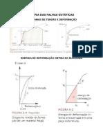 TEORIA DAS FALHAS ESTÁTICAS.pdf