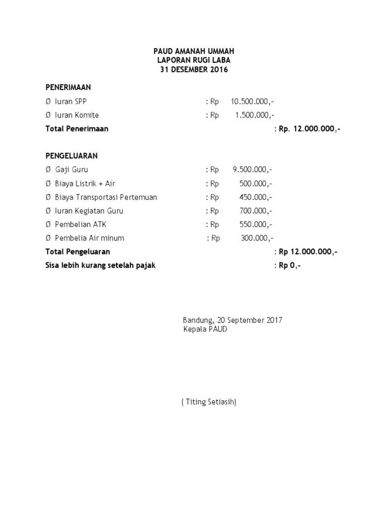 Contoh Laporan Keuangan Paud Untuk Pajak Seputar Laporan