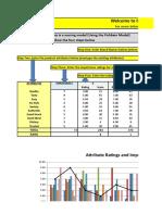 Copy of Multi Attribute Attitude Model 1