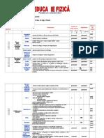 Ed. Fizica Planificare Calendaristica Clasa a Iva