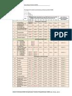 2. Jumlah Dan Kode UKBM_Dit PSMA