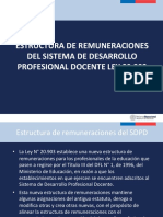 Estructura Remuneraciones Ley 20.903 - A RR.hh y EST.educ.