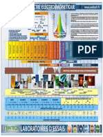 POSTER - Spectre Electromagnetique