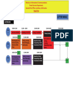 Process Mapping LCAO