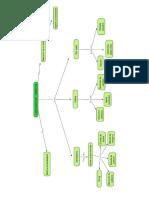 contaminacion ambiental mapa conceptual.docx