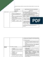 Constitución de la República del Ecuador de 1998 y la Constitución Política del Ecuador 2008