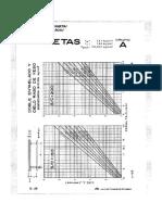2da parte45338339-Manual-de-Diseno-para-Maderas-del-grupo-Andino-pdf.pdf