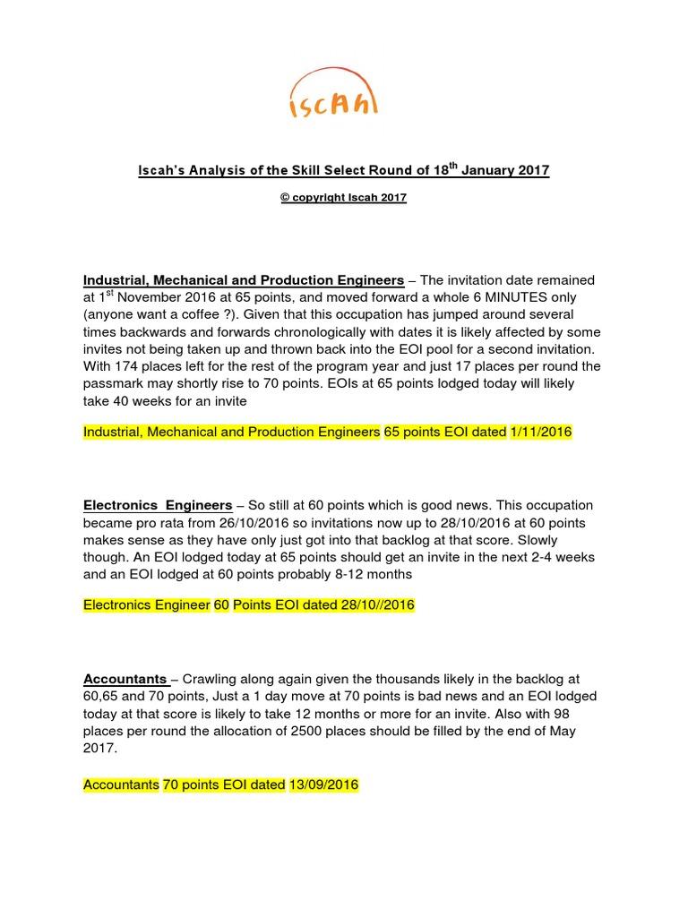 Analysis 18012017 | Programador | Informática