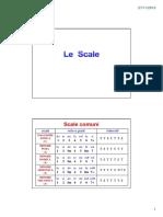 J09-scale-6note.pdf