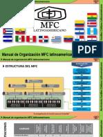 Documents.mx Manual de Organizacion Mfc Latinoamericano
