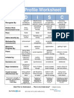 D I S C Personality Test: P P P P P P