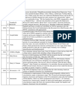 March Exam Study Guide.docx