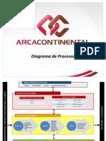2-diagramadeprocesos.pdf