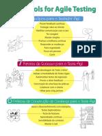 Agile Tips - Portuguese