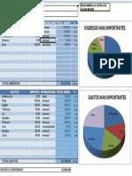 Formato de Presupuesto Ingresos y Gastos