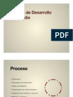 Proceso de Desarrollo Multimedia