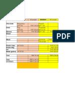 Intramurals 2015 Budget Proposal and Menu Matrix