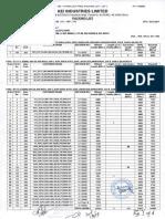 A) Kei – Offer List Final Packing List_po 1190086_lot 1
