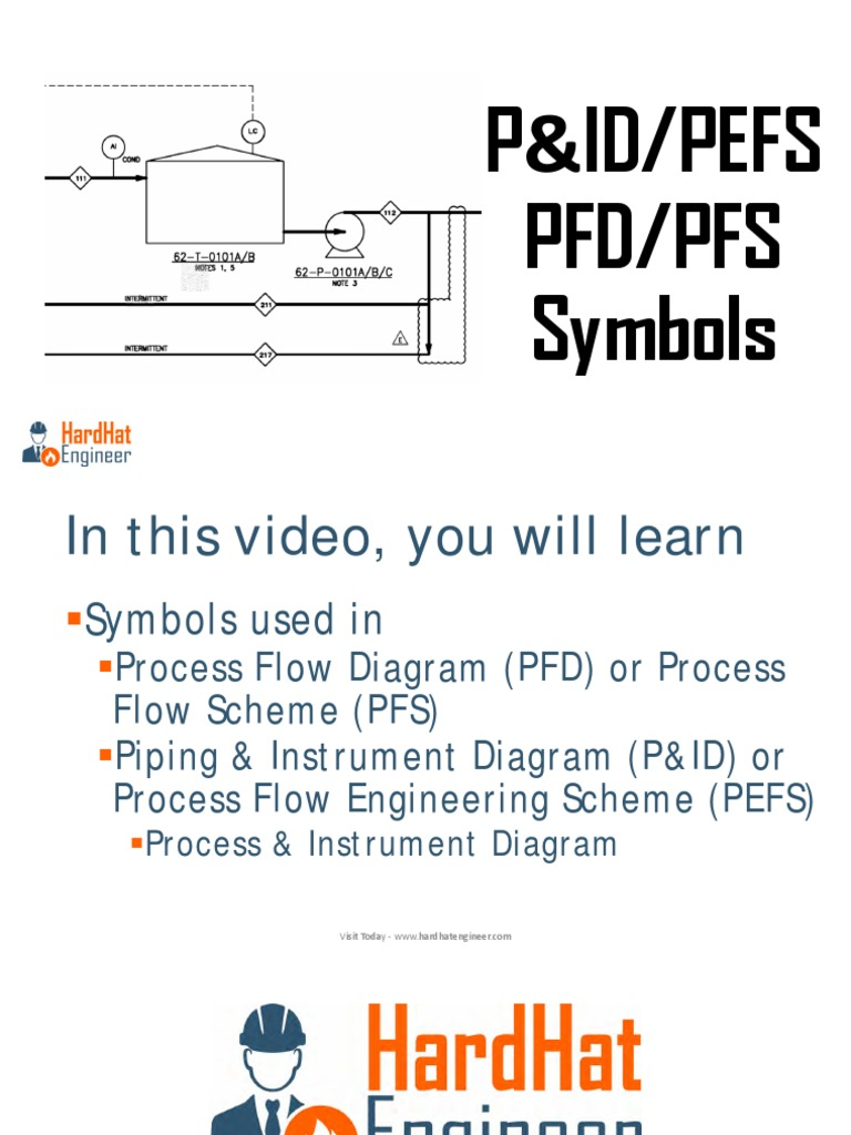 Pid Symbols Piping Diagram