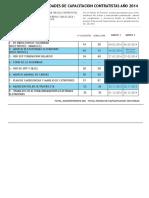 Programa de Actividades de Capacitación Contratistas 2014