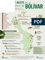 Infografiěa BOLIěVAR