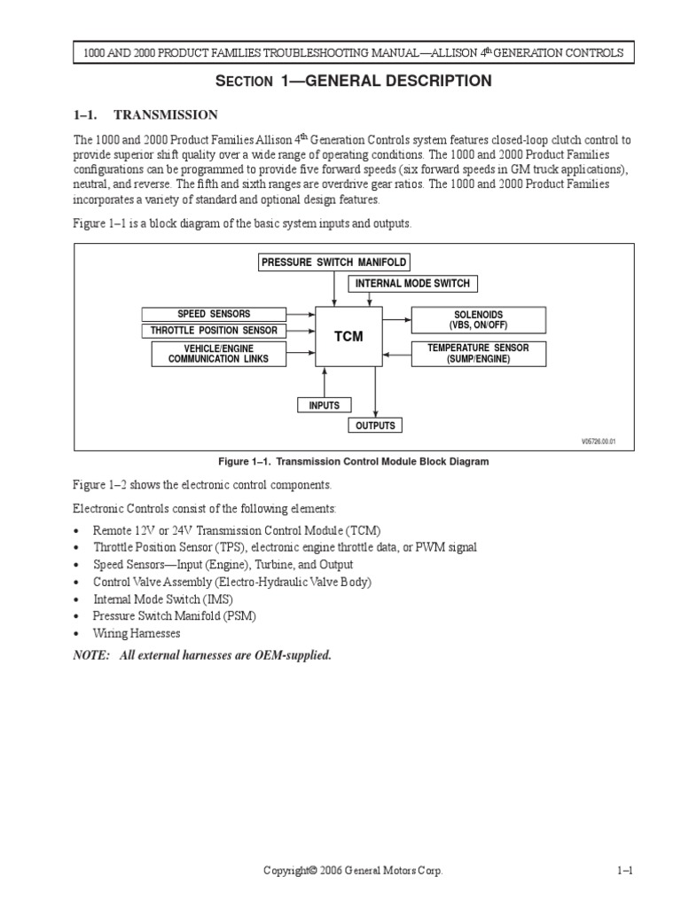 1000 2000 4th Generation Controlspdf Transmission Mechanics Engine Control Unit Block Diagram Throttle