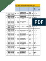 Base Datos Tablas Reglamentos Revfinalmatpel