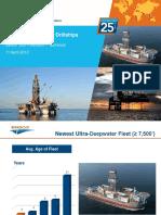 1000 Drillship Capabilities