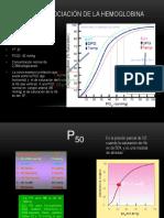 Clasificación Cáncer de Mama p50 Curva de Disociación de Hemoglobina