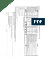 MANTENIMIENTO de volquete.pdf