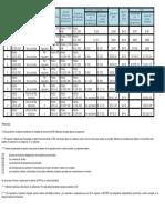 ANEXO II_ Tabla de Monotributo