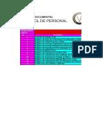 Gestion Documental Control de Personla
