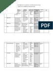 Rangkuman Penanggung Jawab Terkait PPS Fix