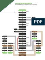 pil_process_flow_chart.pdf