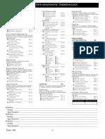 NCP codes (1 page).pdf
