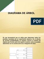 Diagrama de Arbol
