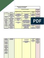 Machote Niveles de Prevenciondengue 2014