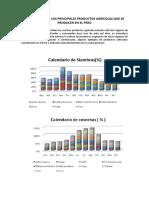 Diagnóstico de Los Principales Productos Agrícolas Que Se Producen en El Perú