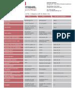 PSL1_PSL2.pdf