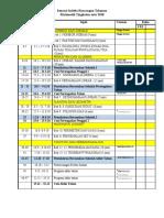 Senarai Index Matematik Tingkatan 1 2018