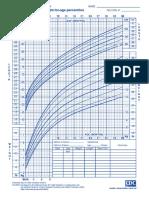 Kurva-pertumbuhan-CDC-2000-lengkap.doc