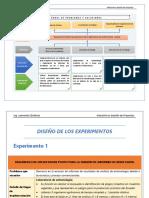 Plan de Experimentos - Leonardo Cardenas