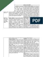 Resumen, metodología